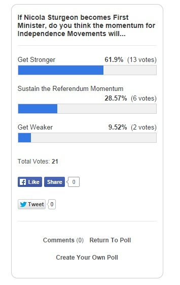 poll nicola sturgeon Fm